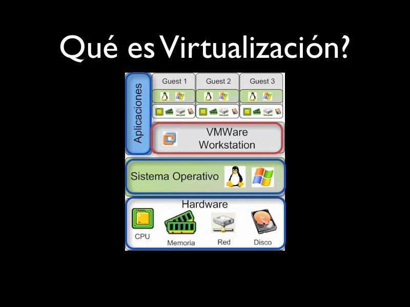 Curso De Infraestructura Windows Server 2003 [DVD] 8958534445_8d69d5f83e_c_d