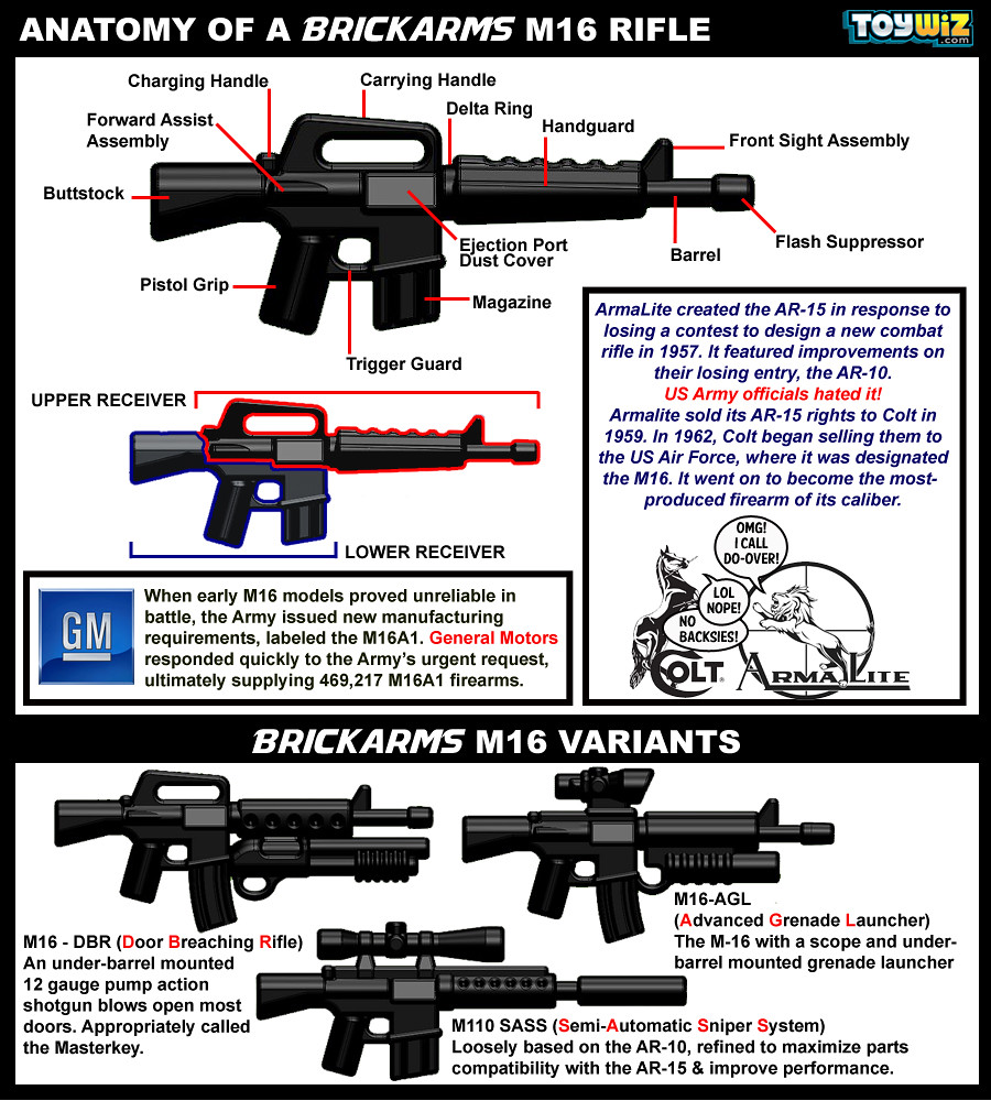 Toywizs most recent flickr photos picssr anatomy of a brickarms m16 voltagebd Choice Image
