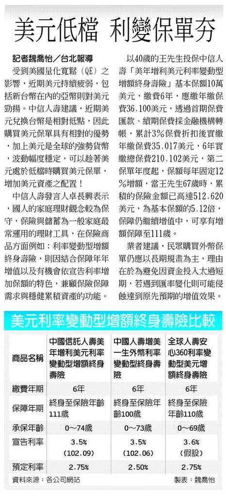 20131110[工商時報]美元低檔 利變保單夯