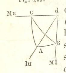 Image taken from page 516 of '[Traité de Minéralogie.]'