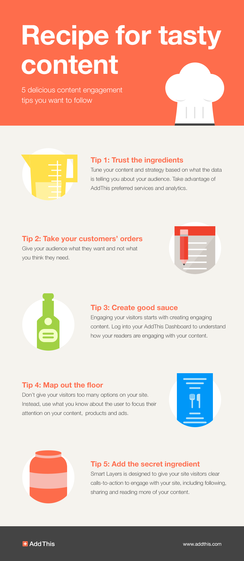 5_Delicious_Content_Engagement_Tips_Newsletter