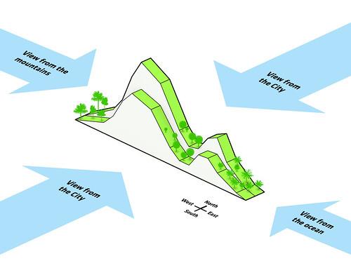 BIG 建築師事務所 - 花蓮洄瀾灣特區海濱休閒複合設施