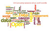 Wordle - UK Govcamp sessions since 2008 - Google Chrome 09122013 111623