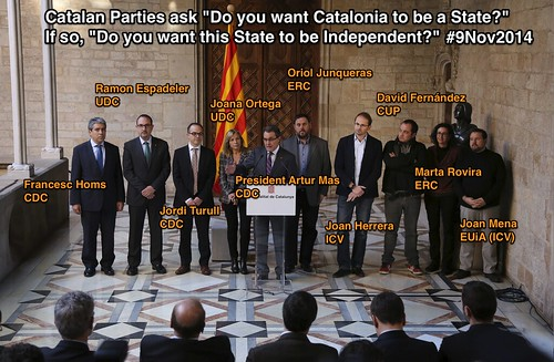 Catalan Parties come to agreement on Referendum question