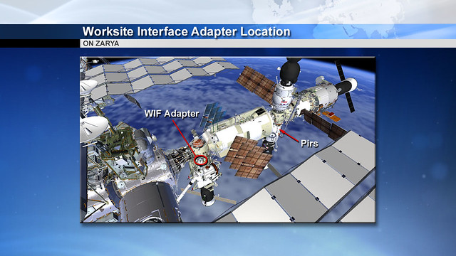 06 - Worksite Interface Adapter Location