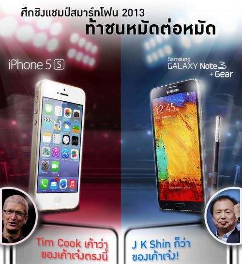 iPhone 5s vs Galaxy Note 3 [กราฟิกโดย MXPhone.net]