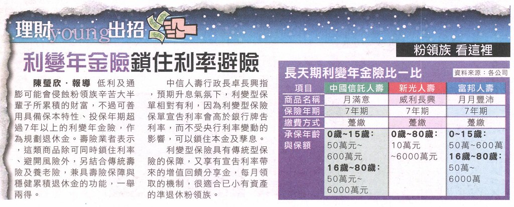 20131217[爽報]理財young出招--利變年金險鎖住利率避險