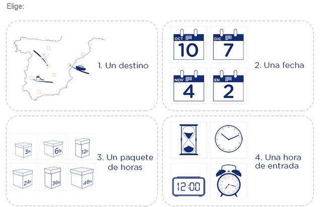 Reserva de hotéis por horas