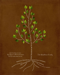 Family tree with names art dark brown white present day green leaves roots