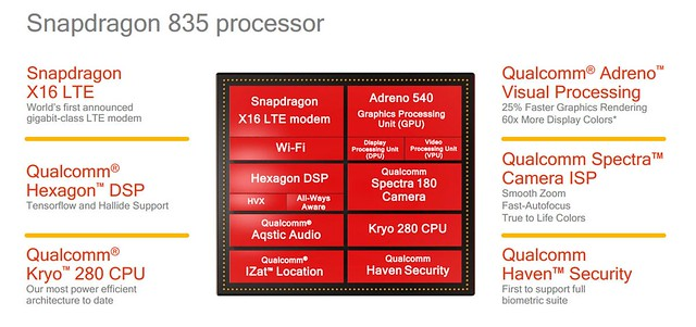 qualcomm-snapdragon-835-architecture