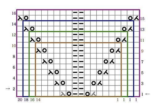 Hitofude Mod Lace Chart