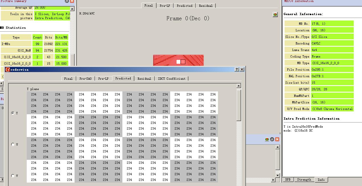 h.264-foreman-1st-frame-i_16x16_2_0_0-mb