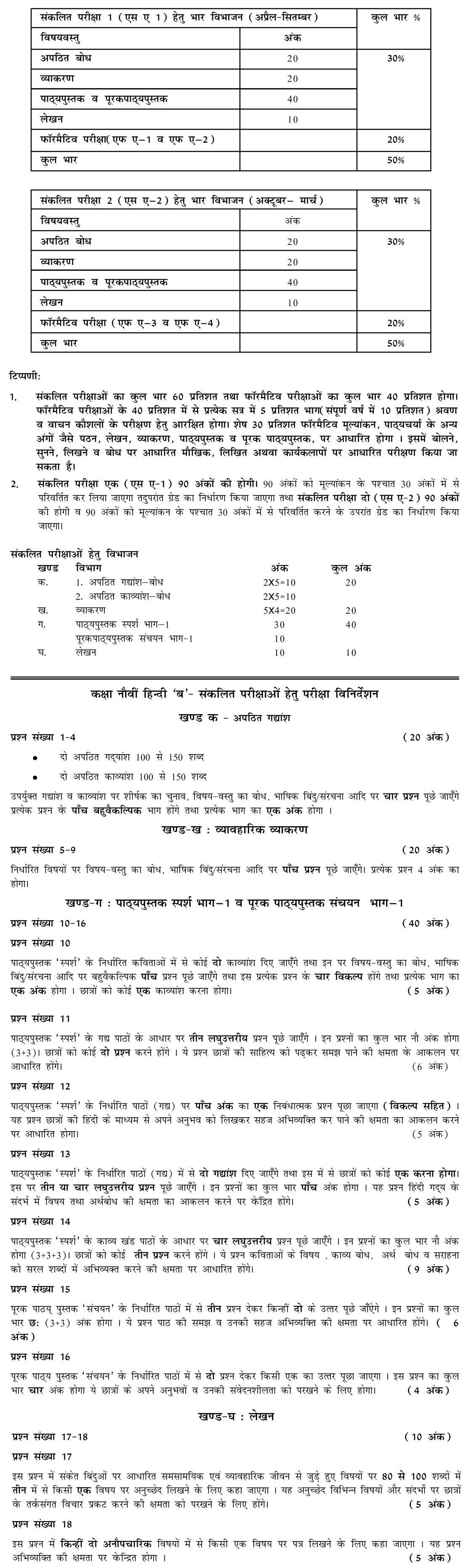 hindi essay topics for class 9 cbse