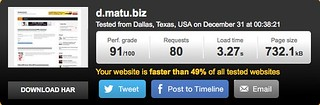 Website speed test - Vimperator
