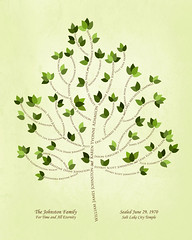 Family tree with names art light green brown present day green leaves