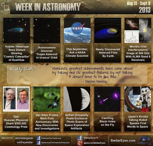 Astronomy Words