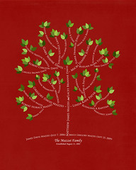 Family tree with names art red white ancestry green leaves roots