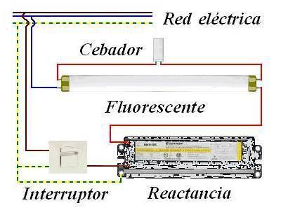 Montaje eléctrico de un tubo fluorescente