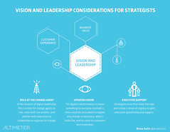 Digital Transformation - Vision and Leadership