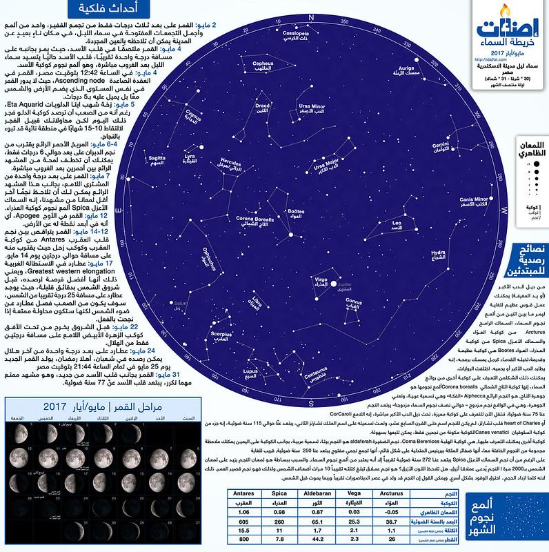 خريطة سماء الليل من فوق مدينة الإسكندرية - مايو/أيار 2017