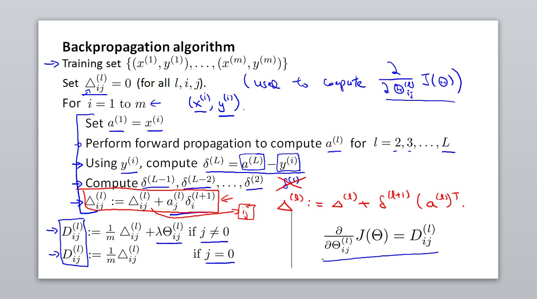 Backprop algorithm