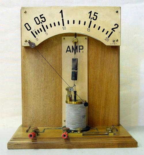 Ampere (Ampe) nhà vật lý học, nhà khoa học lớn của nhân loại