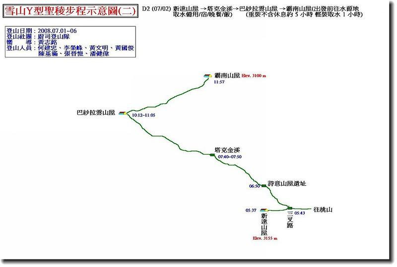 雪山Y型聖稜步程示意圖(二)