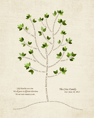 Family tree with names art cream brown present day green leaves roots dates