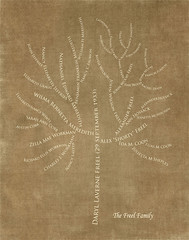 Family tree with names art brown ivory ancestry