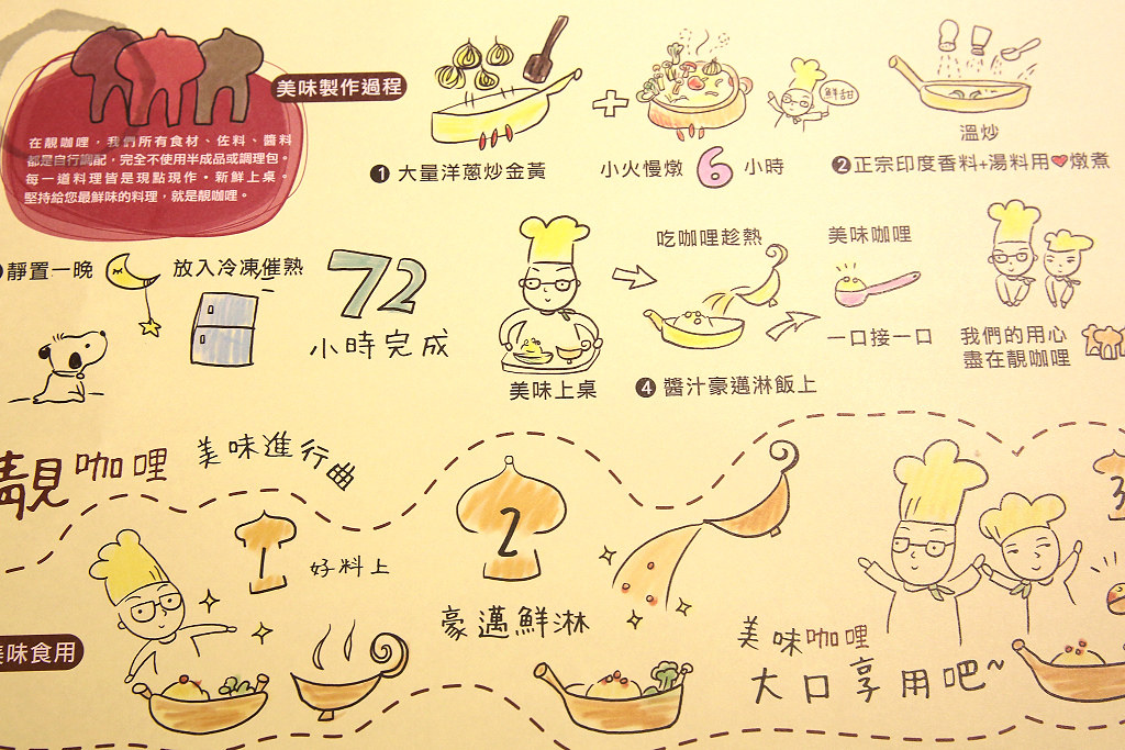 20140202台南-咖哩 (13)