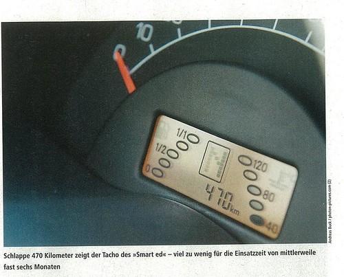 RWE Smart