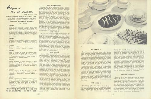 Instituto Culinário Iréne Vizi, Bolos Rápidos - 19A - 12