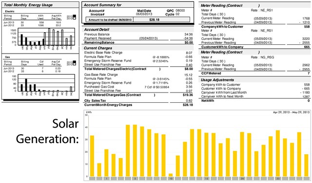 Entergy May 2013 with Solar Generation
