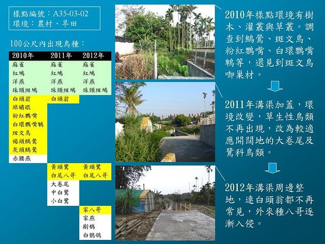 公民科學家能夠即時、在地記錄環境聲音變化,並將這些數據傳給研究學者,對於環境監測功不可沒。圖片來源:BBS TAIWAN