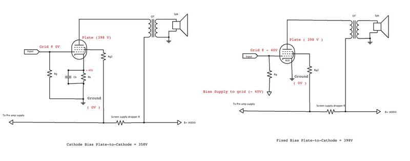 Fender 5e8a layout