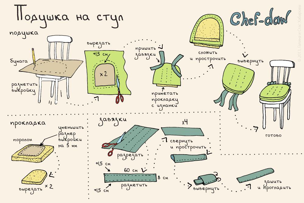 chef_daw_chair_puff