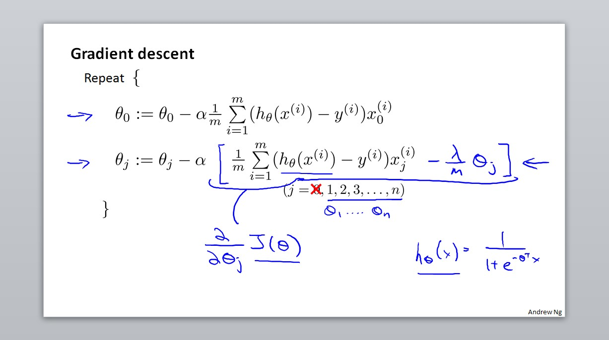 Gradient descent for logistic regression+regularization
