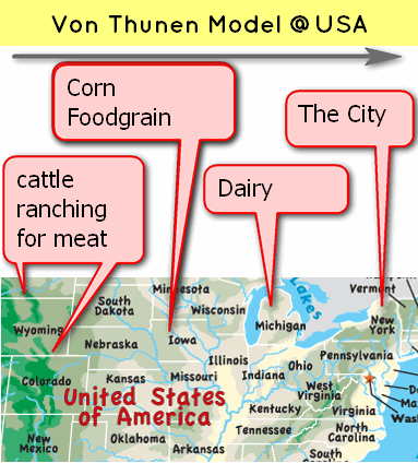 Von Thunen model USA Food industry