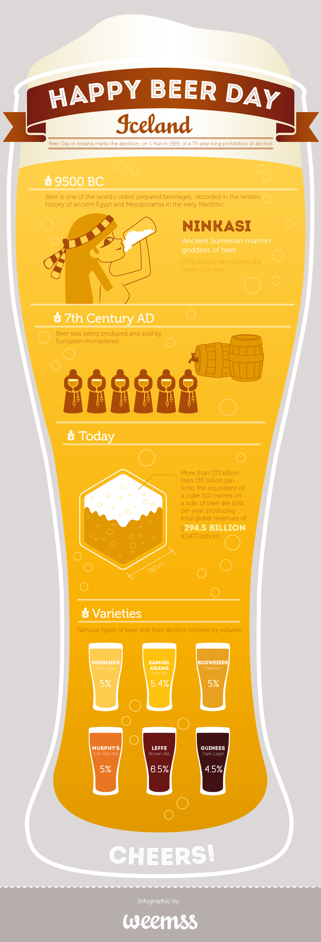 Iceland-beer-facts
