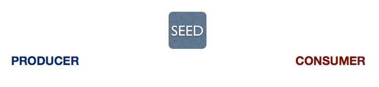 Seed and Parties, no Platform