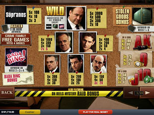 free The Sopranos slot mini symbol