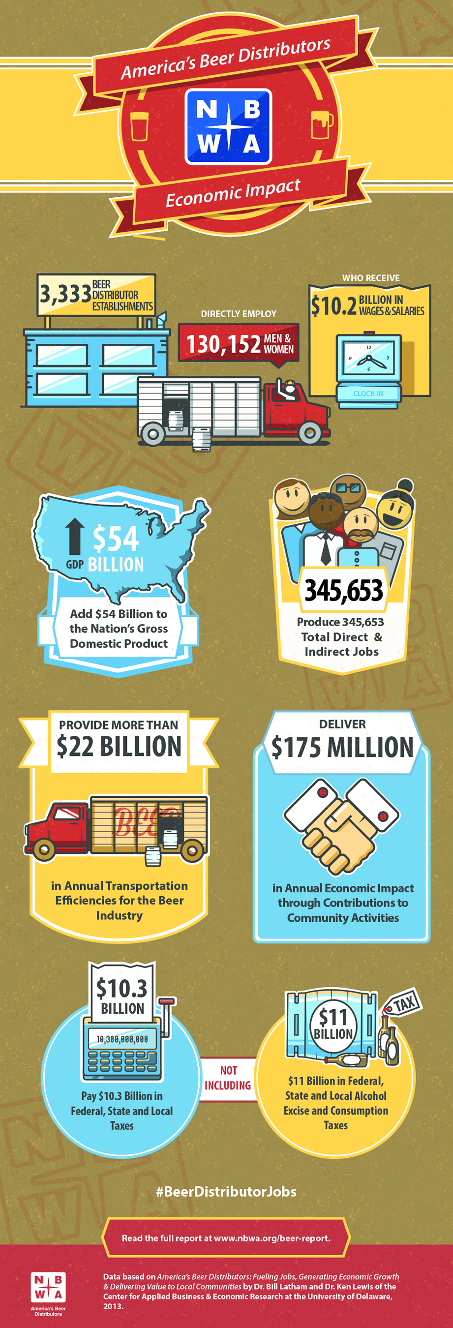 nbwa-Economic-Report-Infographic