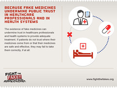 Fight the Fake: Because fake medicines undermine public trust