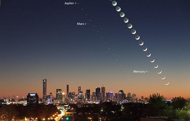 Moon and planets over CBD 4Aug13 small