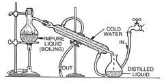 Distillation_(PSF)