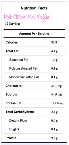 Meatloaf nutrition