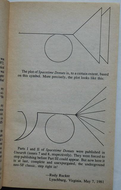 Plotline for Spacetime Donuts