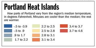 Legend for Heat Island Map