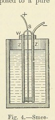 """British Library digitised image from page 69 of """"A Treatise on Electro-Metallurgy ... Second edition, revised and enlarged. With numerous illustrations"""""""
