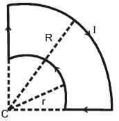 KVPY SB/SX - Part 1 - Physics - Question 28